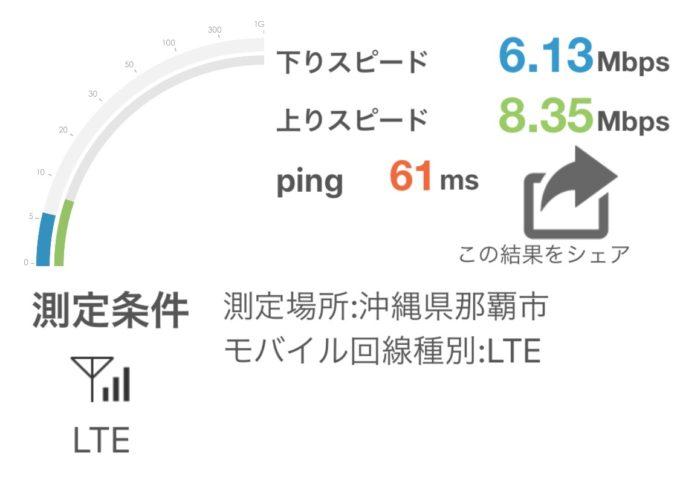 nuroモバイル(Softbank回線)RBBスピードテスト
