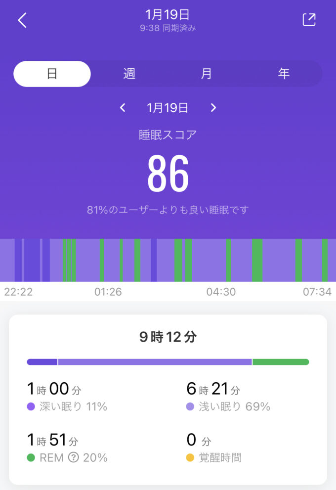 ひとりで寝た時の睡眠データ